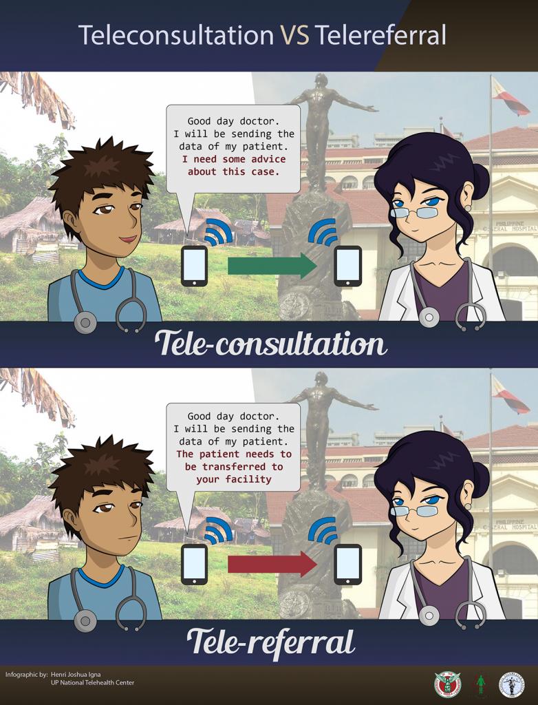 Teleconsultation VS Telereferral